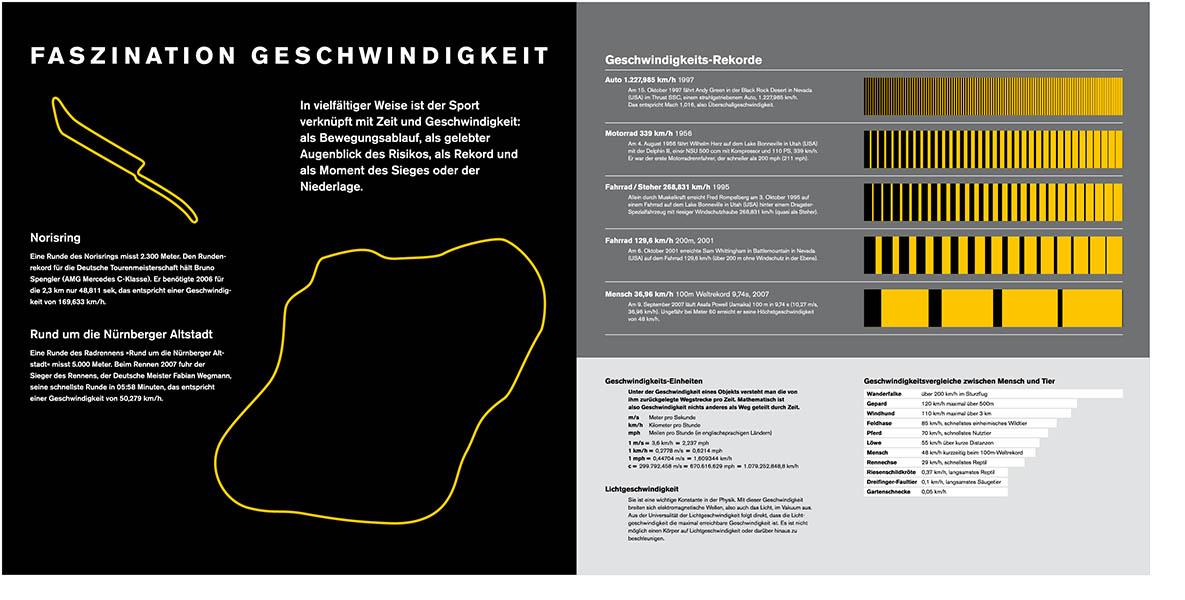 »Geschwindigkeitsvergleiche« Grafik in der Ausstellung »Faszination Geschwindigkeit«