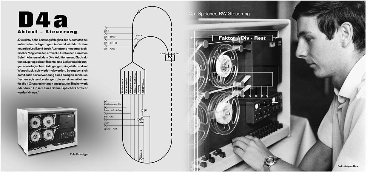 »Die ersten Elektronenrechner aus Dresden« Funktionsschema